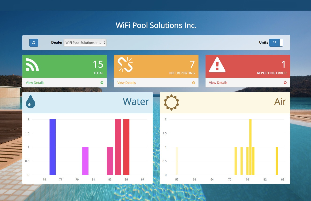 HeaterReader Control Centre Dashboard to Monitor Multiple Pools